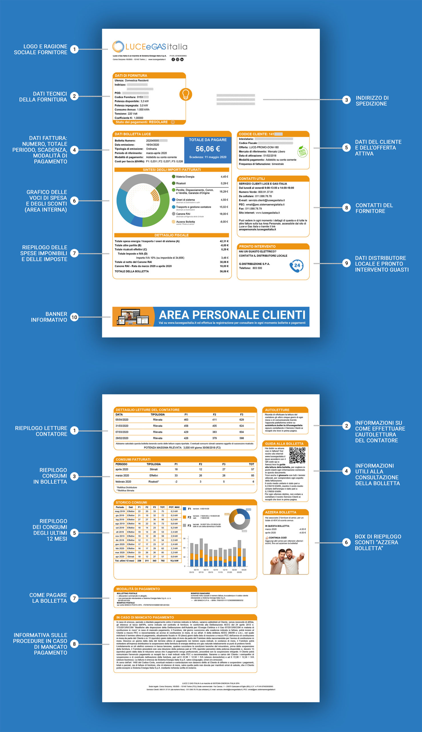 Guida alla bolletta elettrica - Luce e Gas Italia